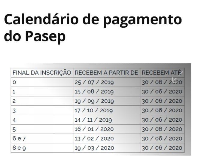 CALENDÁRIO DE PAGAMENTO DO PASEP 4