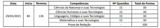 [UFMS] Publicado Edital do Curso Superior de Tecnologia em Educação e Processos do Trabalho: alimentação escolar 2